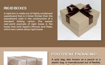 7-Packaging-Types-to-Consider-For-Your-Product